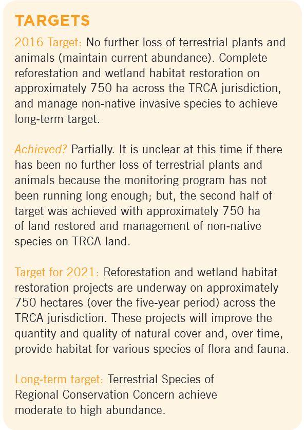 Living City Report Card terrestrial biodiversity targets