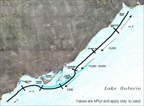 map of actual littoral transport